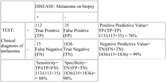 journal of the american academy of dermatology author guidelines