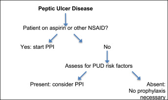 guidelines for preventing drug induced nephrotoxicity